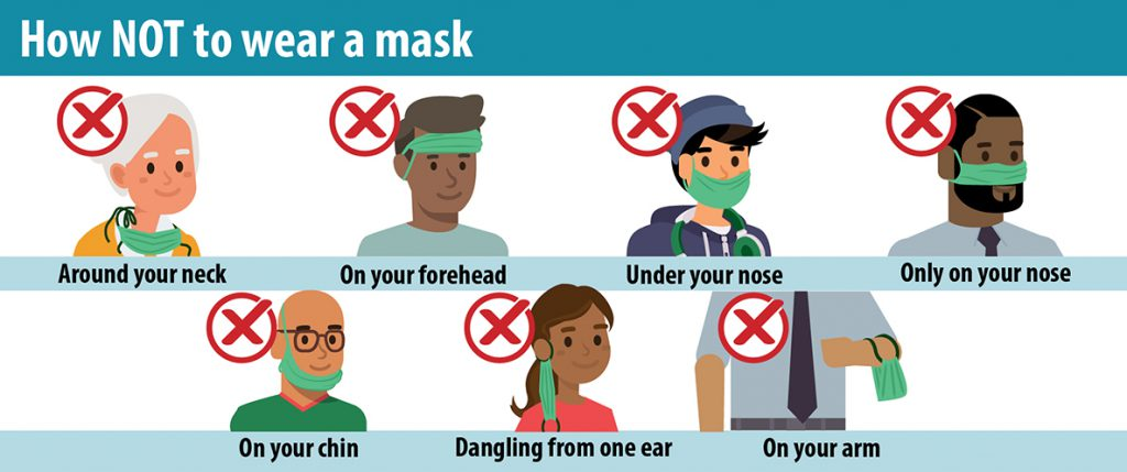 how not to wear a mask to protect yourself from covid-19